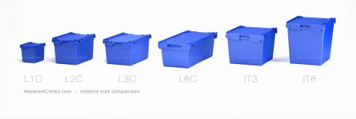 Crate size comparison lineup L1C, L2C, L3C, L6C, IT3, IT6 Blue